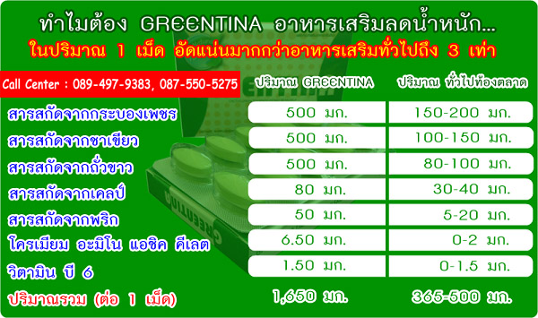 greentina plus ราคา